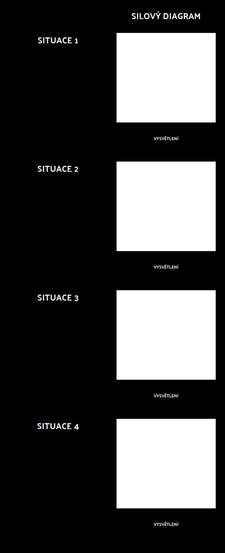 Šablona Diagramu Síly