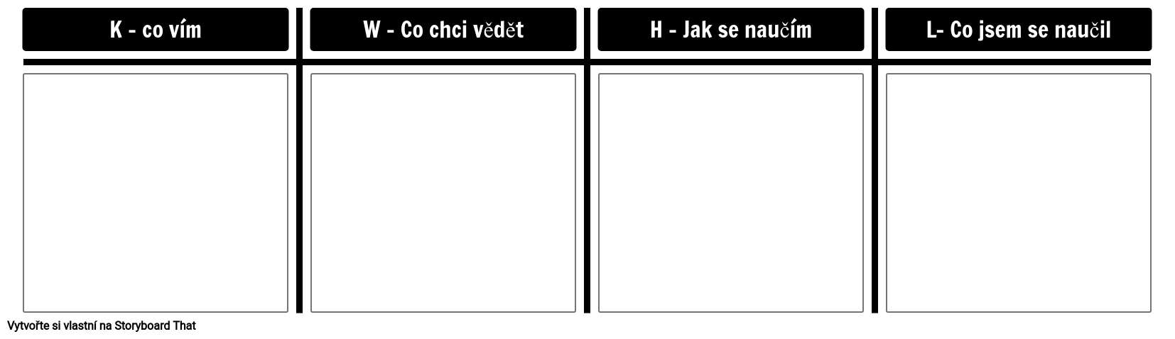 Šablona Grafu KWHL