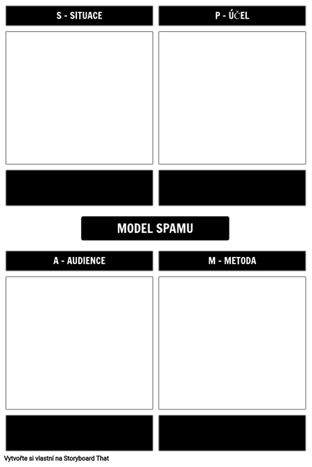 Šablona Modelu SPAM