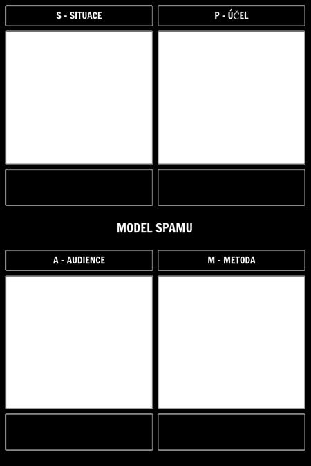 Šablona Modelu SPAMu