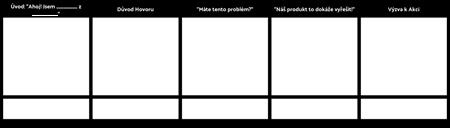 šablona prodejního skriptu
