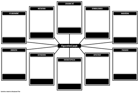 Šablona Sledování Figurálních Jazyků