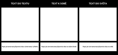 Šablona Textové Connections