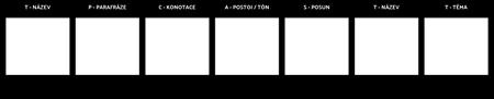 Šablona TPCASTT