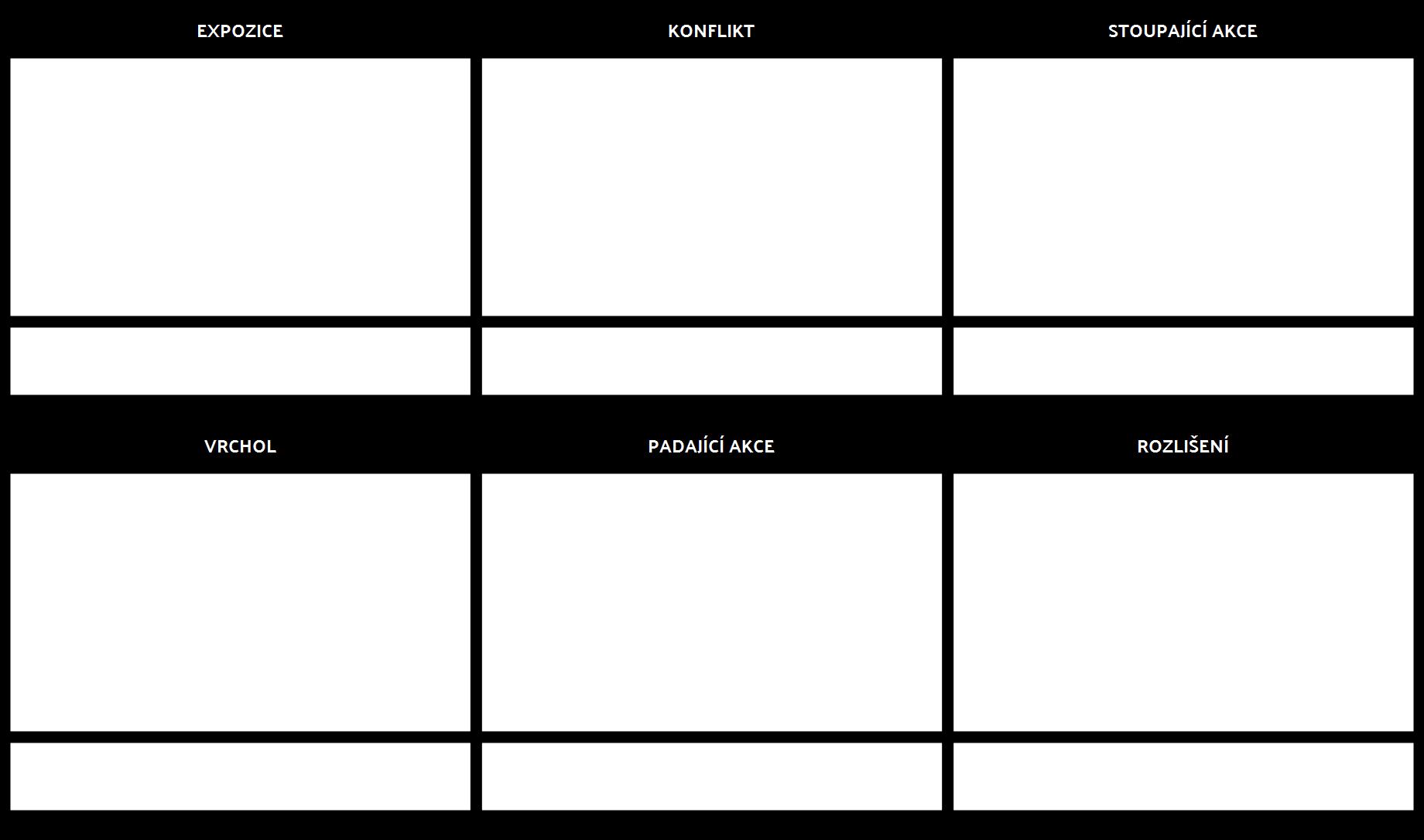 Schéma Plánu Schématu Plánovače Storyboard
