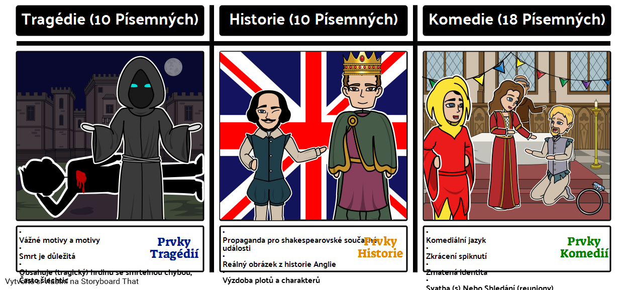 Shakespearovské Play Žánry