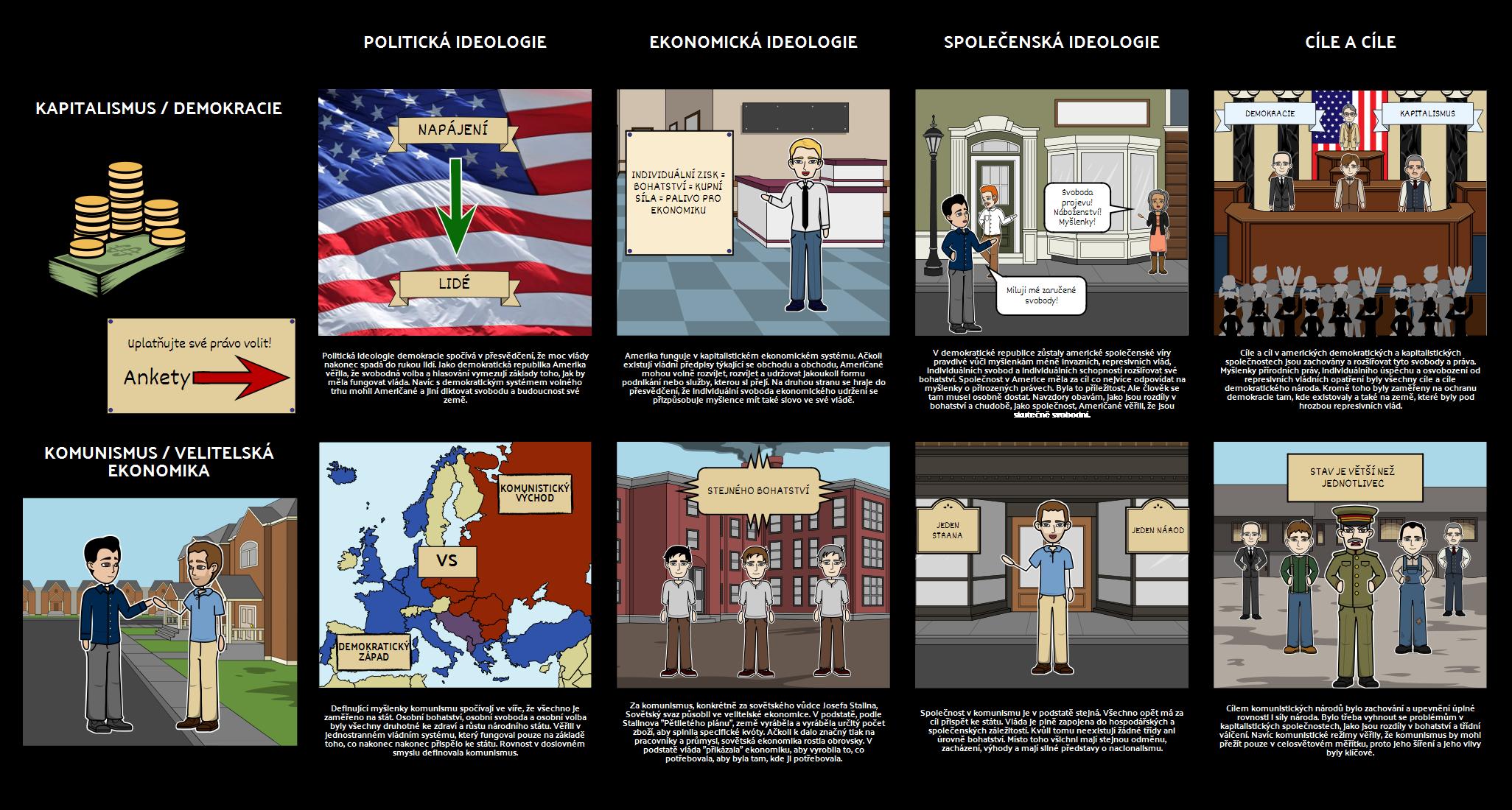 Srovnávací Grid - Cold War - Komunismus vs. Kapitalismus / Demokracie