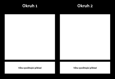T-graf s popisem 1 řádek
