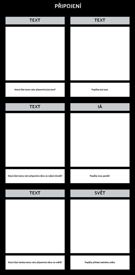 Textové Propojení T-Chart Template