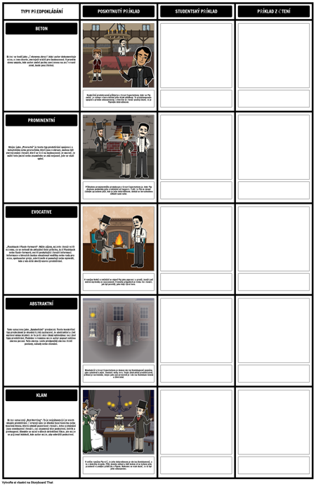Typy předlohové šablony s příklady