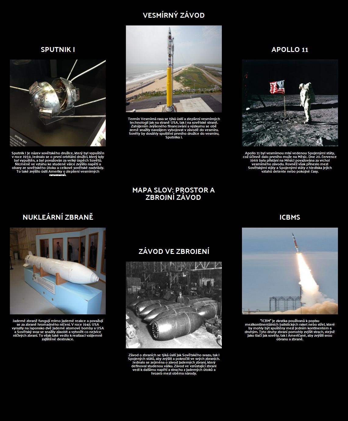 Válečné Podmínky Studené - The Space Race a Race Arms