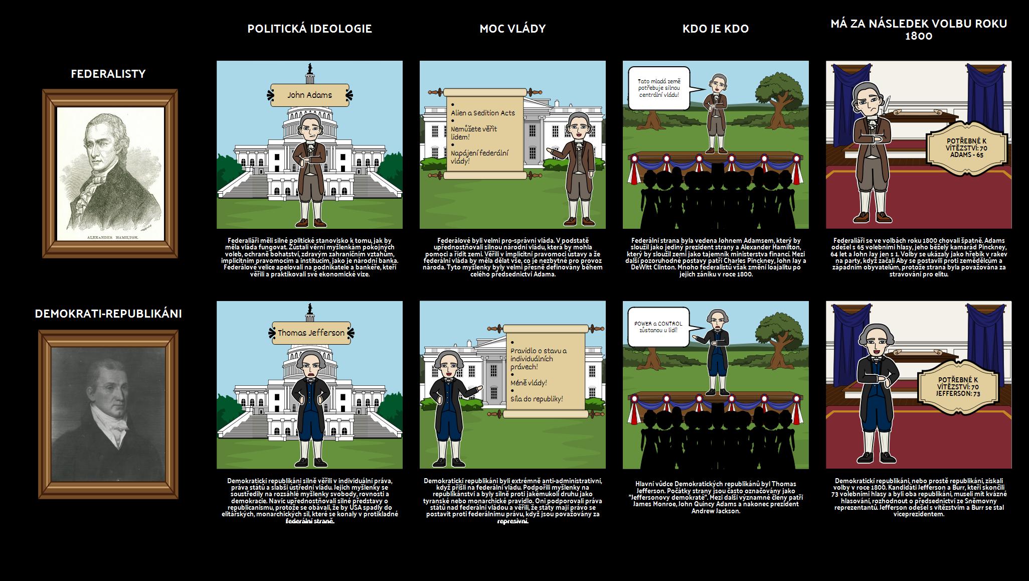 Volbách 1800 - federalisté vs demokratických republikánů