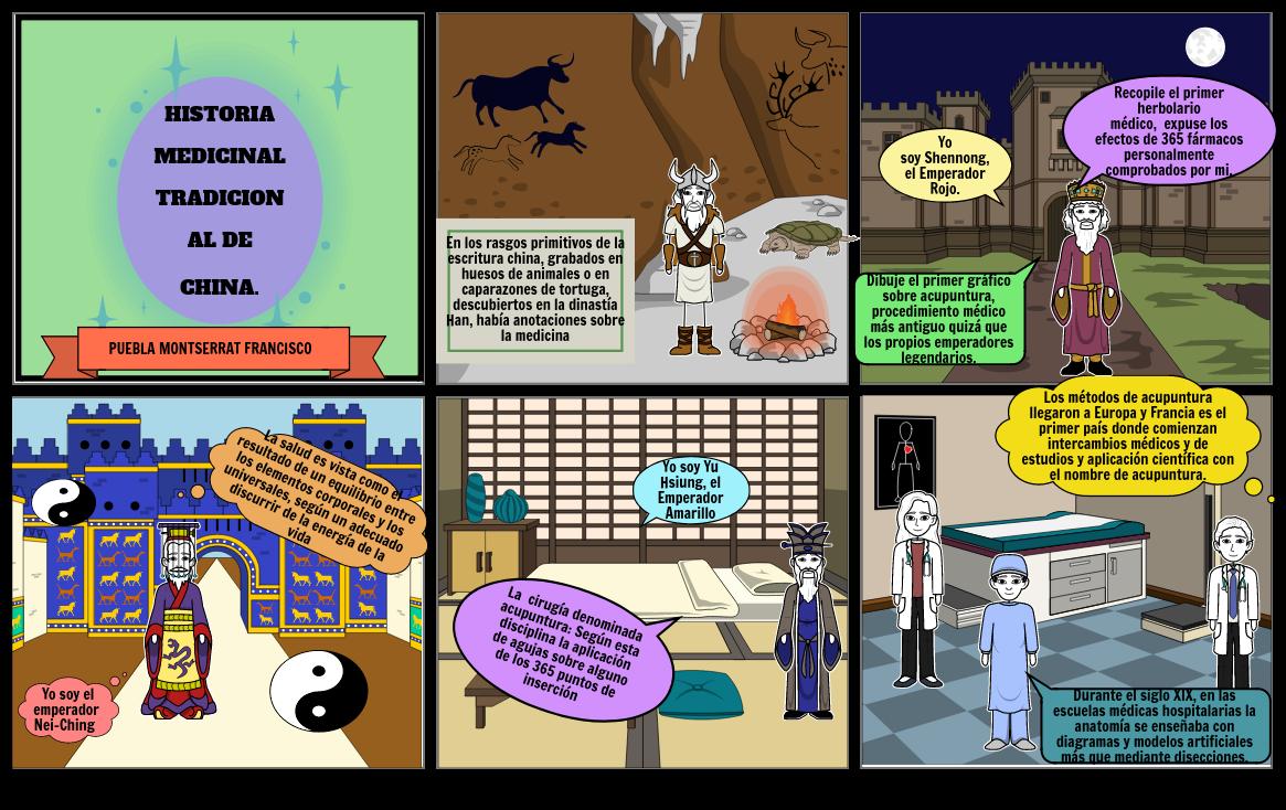 historia medicinal de china