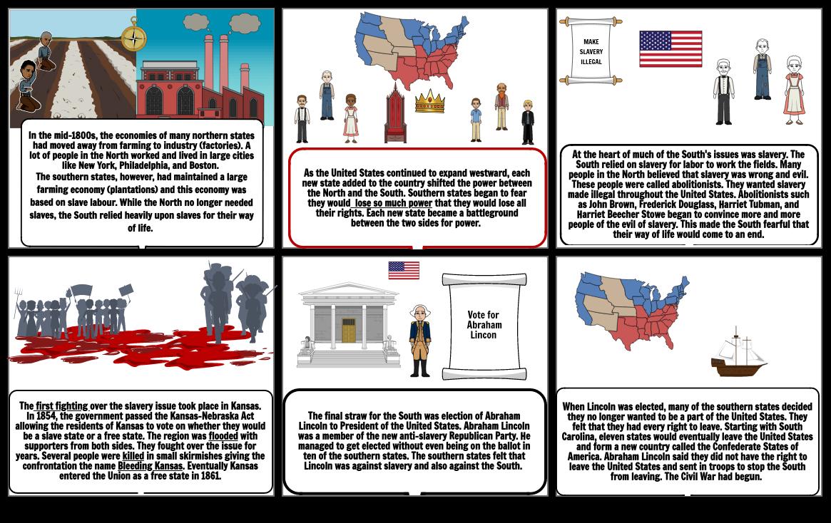 Civil War - Social Studies