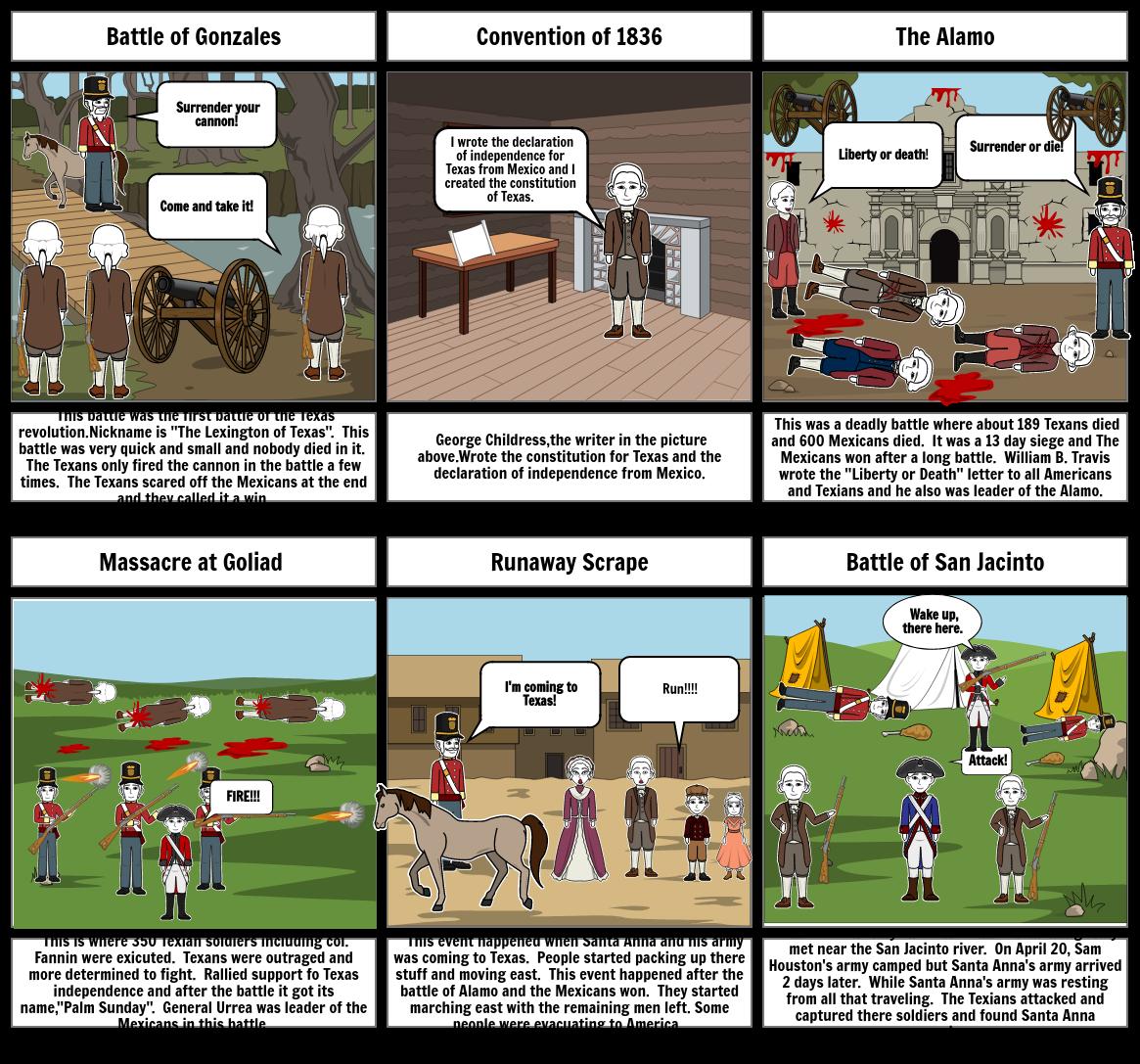 Texas Revolution Storyboard Project