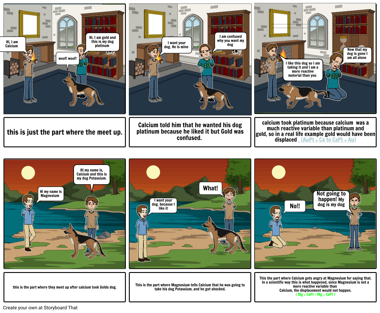 the comics of displacement reactions