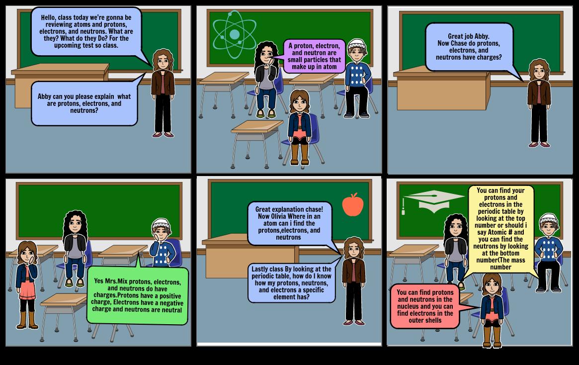 Subatomic Particles Comic Strip-Formal
