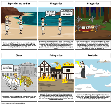 phaethon story board