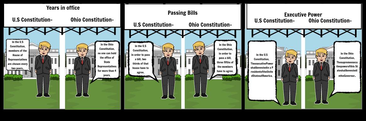 Compare/Contrast-Constitution