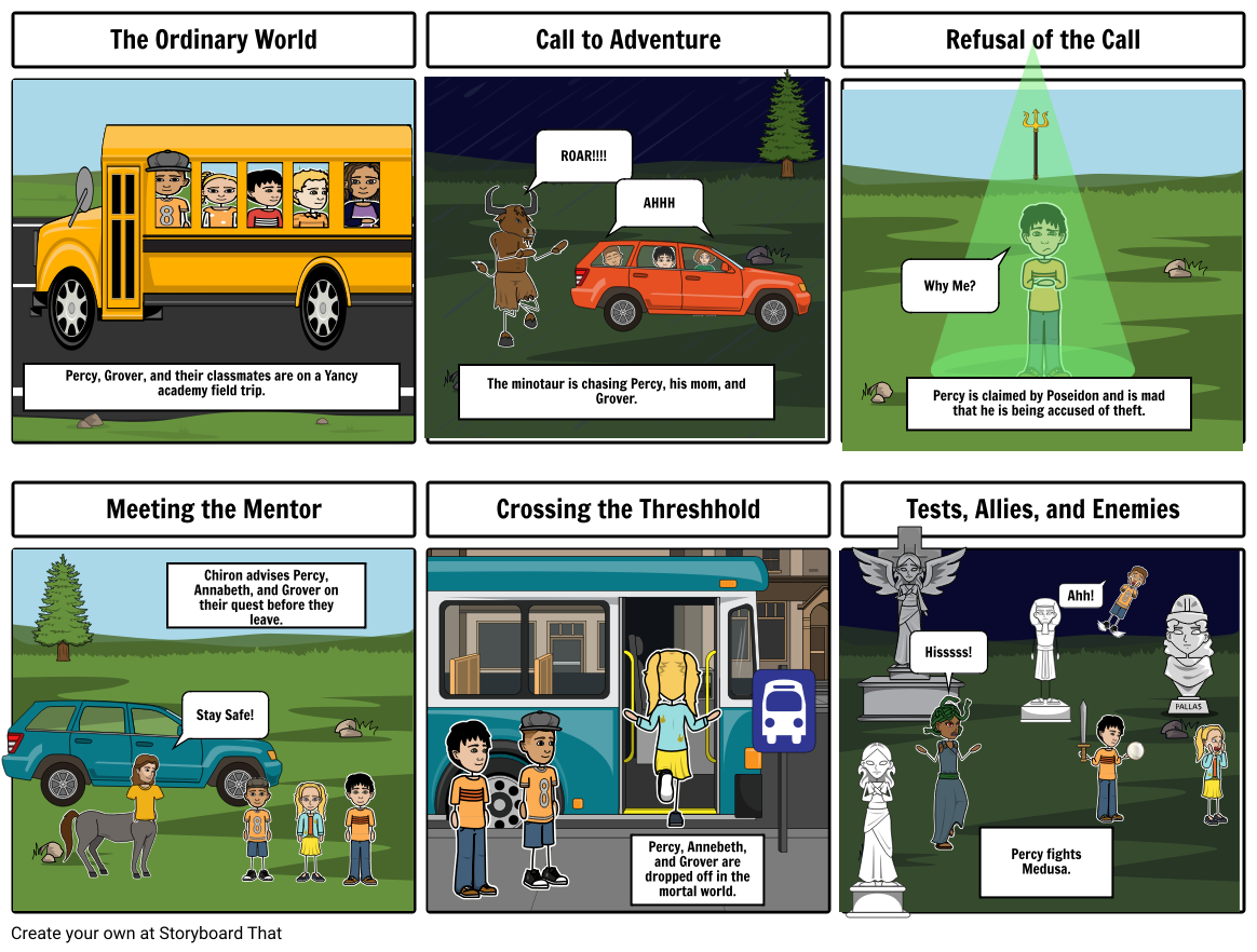 Storyboard That Heroes journey, 1-6