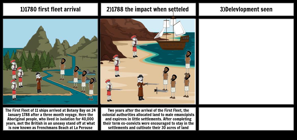part 2 first fleet