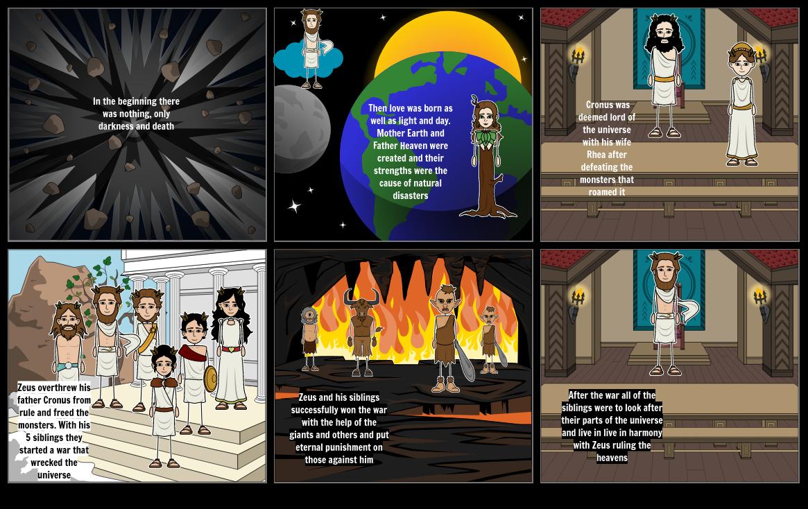 Mythological Storyboard