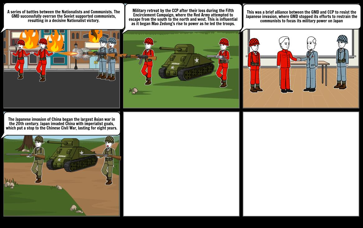 Chinese Civil war Part 2