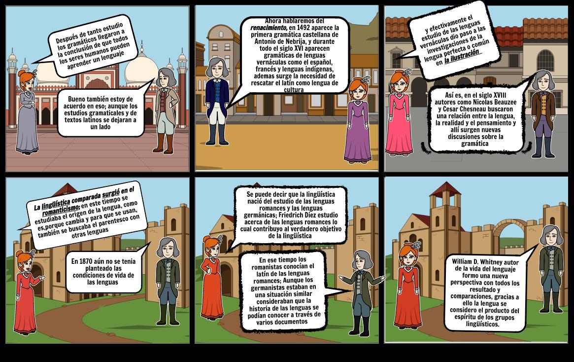 Historia de la lingüística