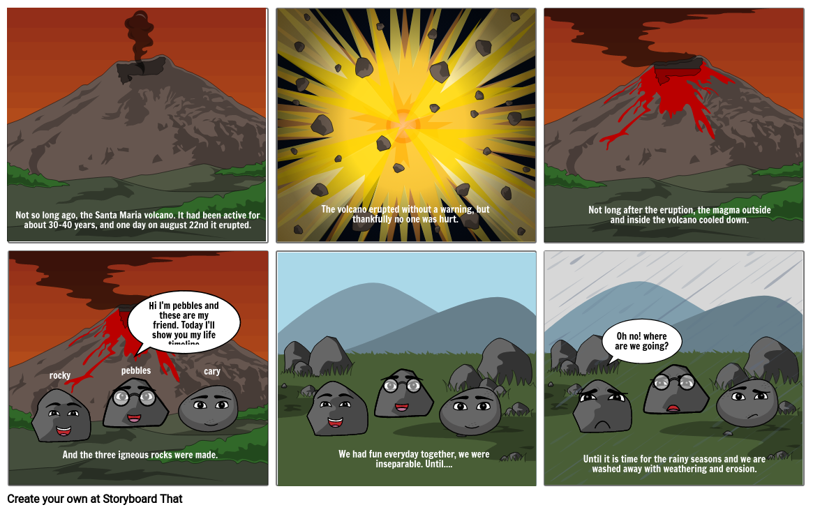 Rock cycle Comic