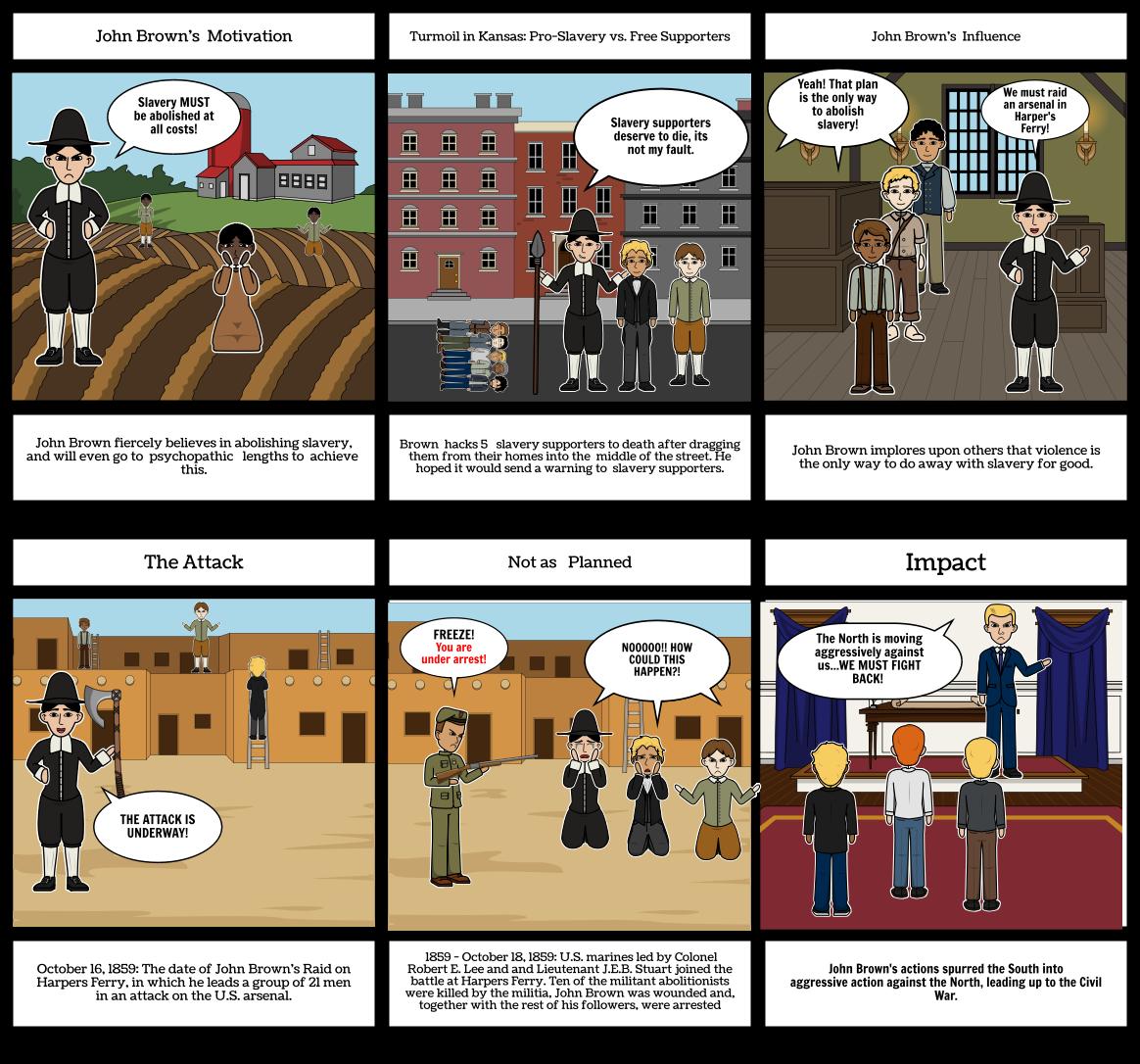 John Brown- Civil War Impact