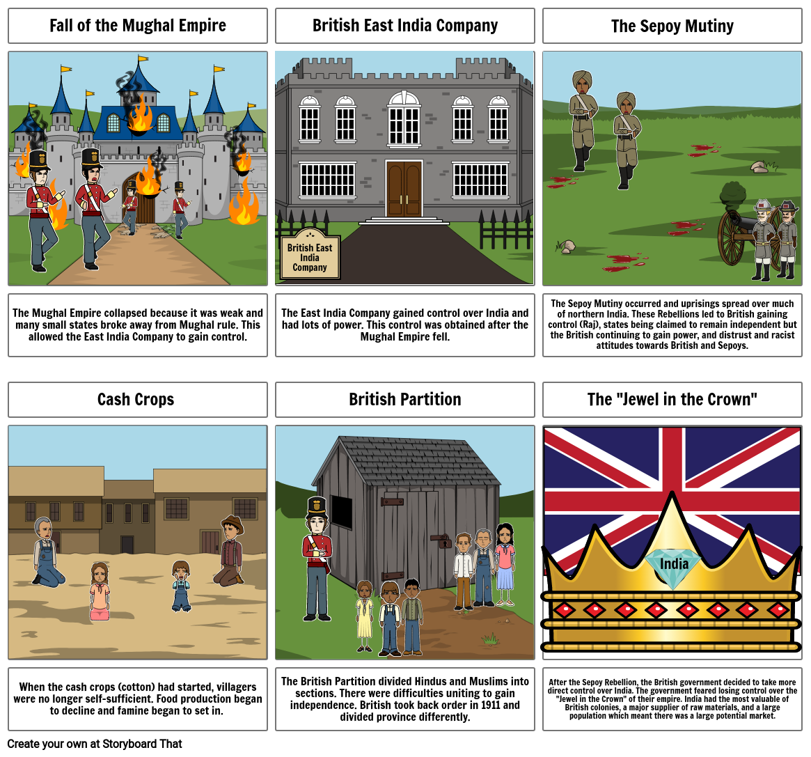 Bollywood Cause and Effect Movie Storyboard