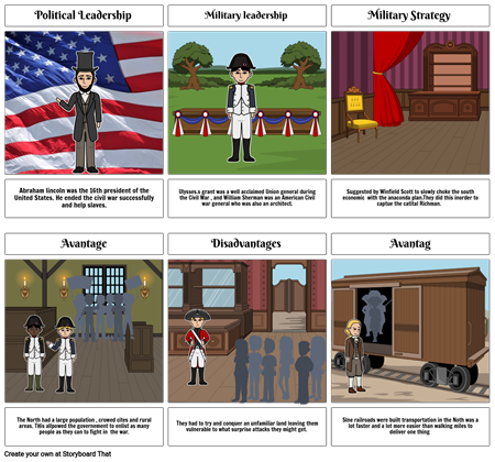 story board for history