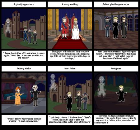 Hamlet Act 1 scenes 1-5