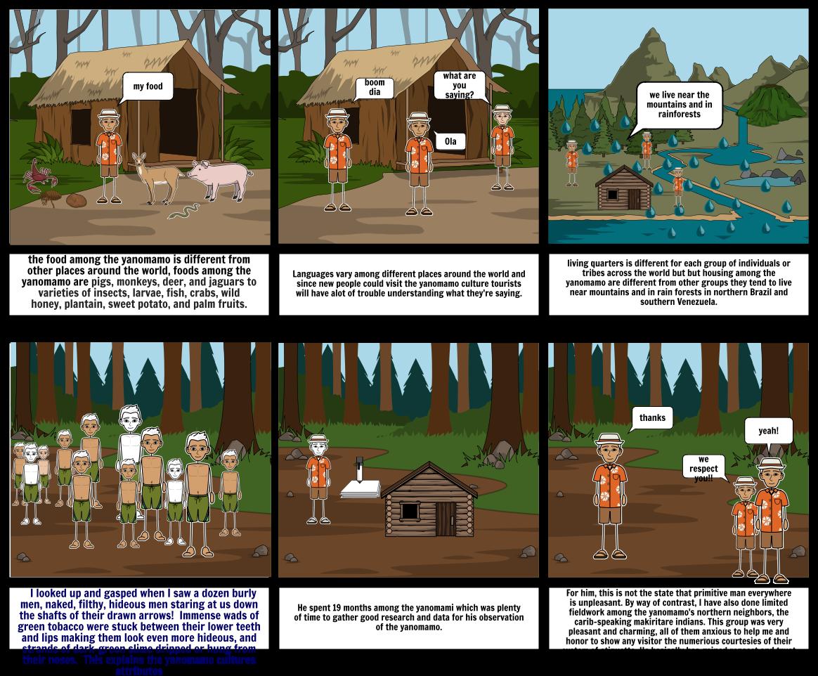 Anthropology slides