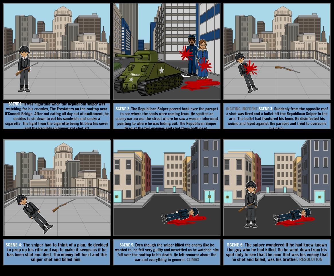 Plot Diagram - The Sniper