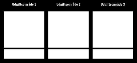 3 Kolonne T-diagram