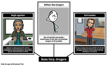 Acme Corp.-brugere