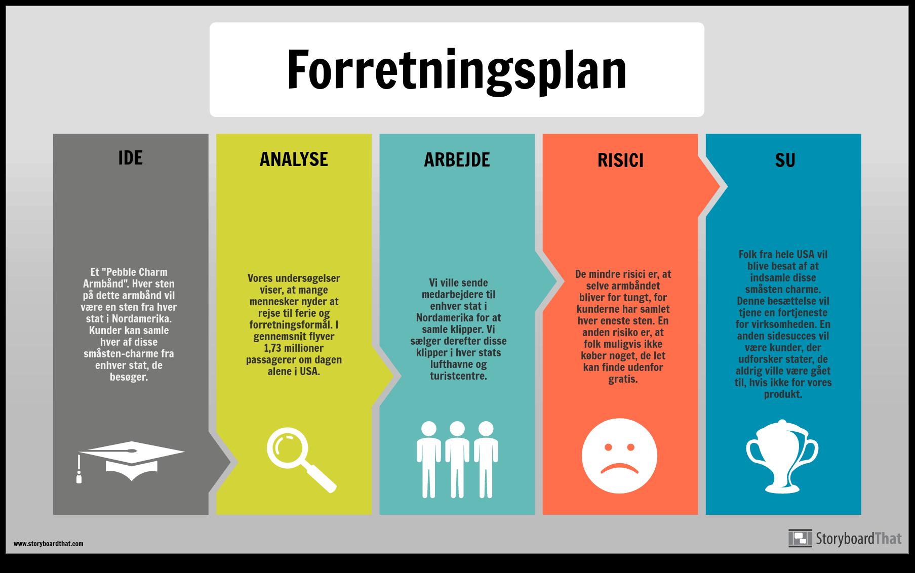 Business Plan Info-Eksempel