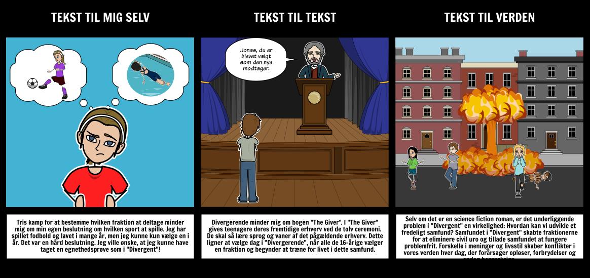 Divergerende Tekstforbindelser
