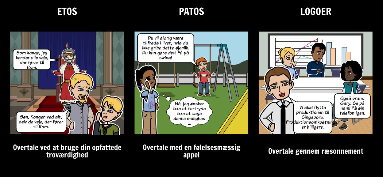 Ethos Pathos Logos Aktivitet