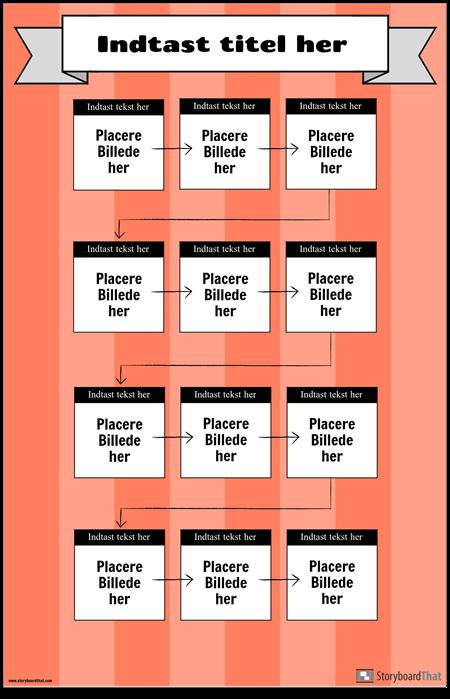 Flow Chart-plakat