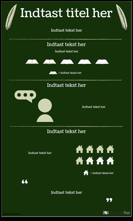 Forfatter / Romanundersøgelse Infographic