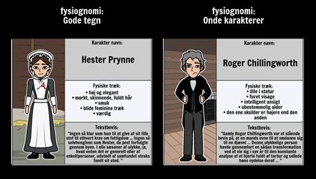 Fysiognomi i Skarlet Brev: Hester Prynne vs Roger Chillingworth