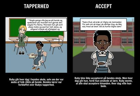Historien om Ruby Bridges - Tema
