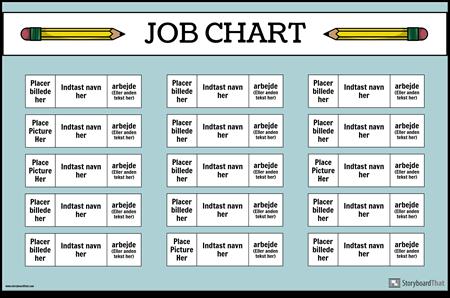 Job Chart Poster