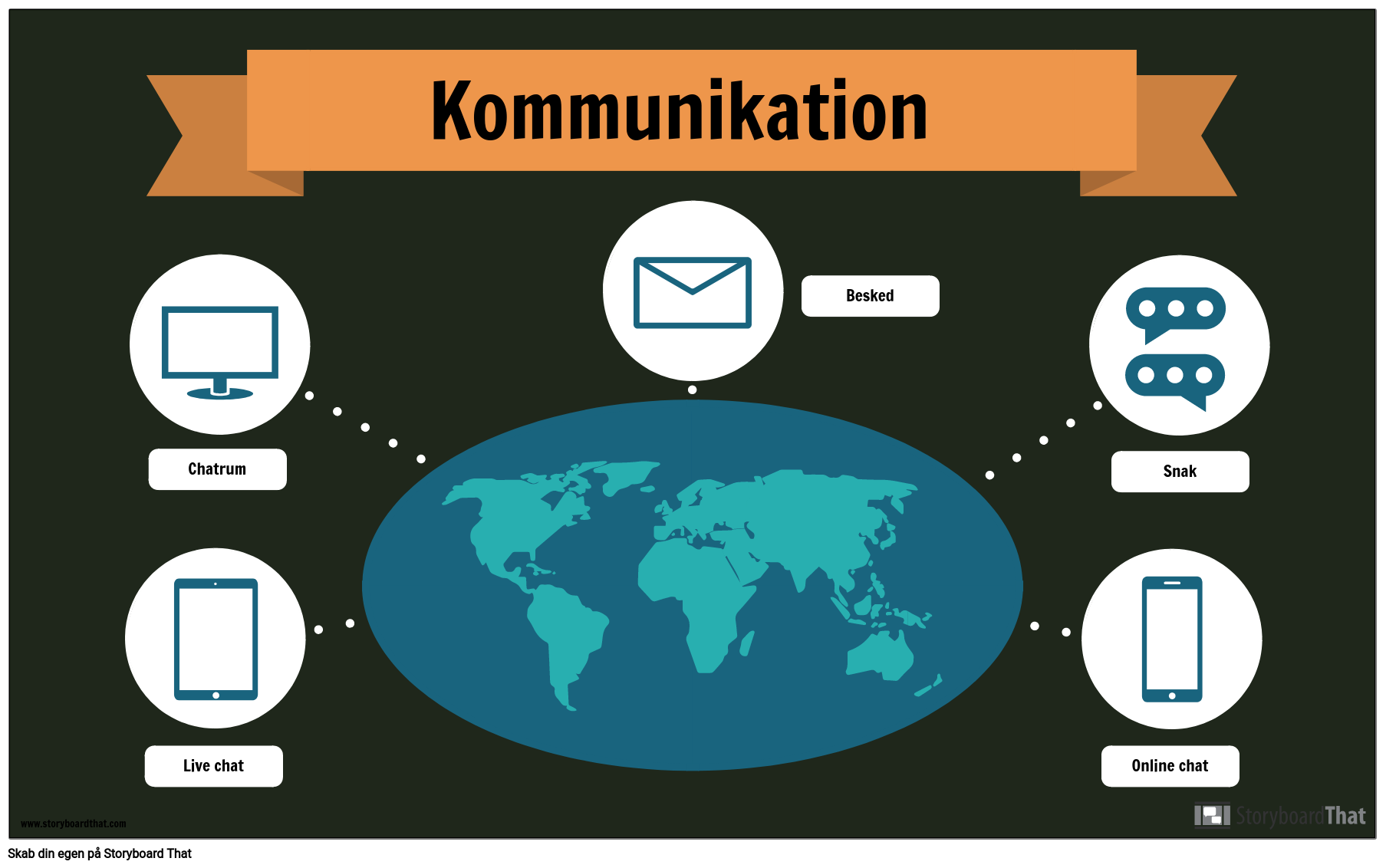Kommunikationseksempel