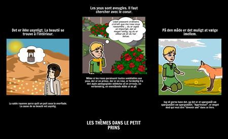 Le Petit Prince Temaer