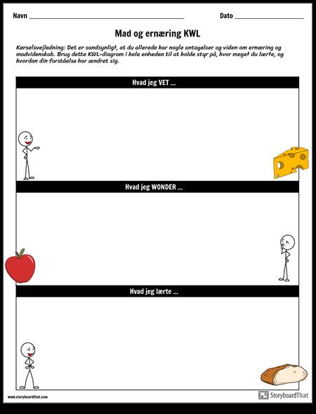 Mad og Ernæring KWL-diagram