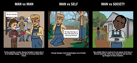 Mus og Mænd Literary Konflikt