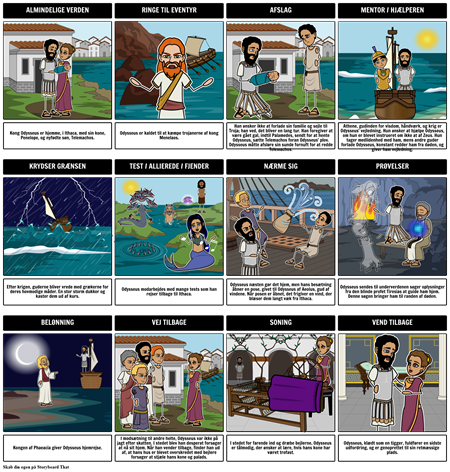 Odysseen Heroic Journey